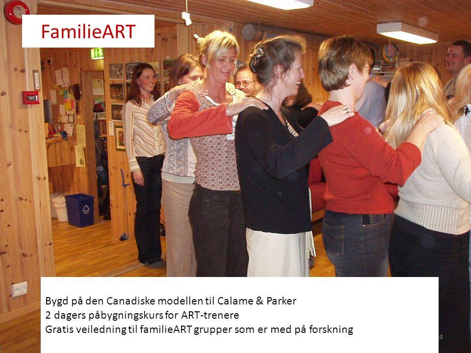 FamilieART 14 Bygd på den Canadiske modellen til Calame & Parker 2 dagers påbygningskurs for ART-trenere Gratis veiledning til familieART grupper som