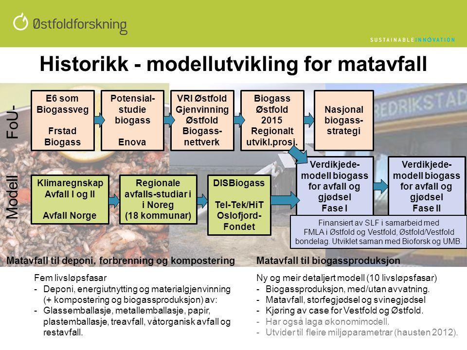 Historikk - modellutvikling for matavfall E6 som Biogassveg Frstad Biogass Potensial- studie biogass Enova VRI Østfold Gjenvinning Østfold Biogass- ne