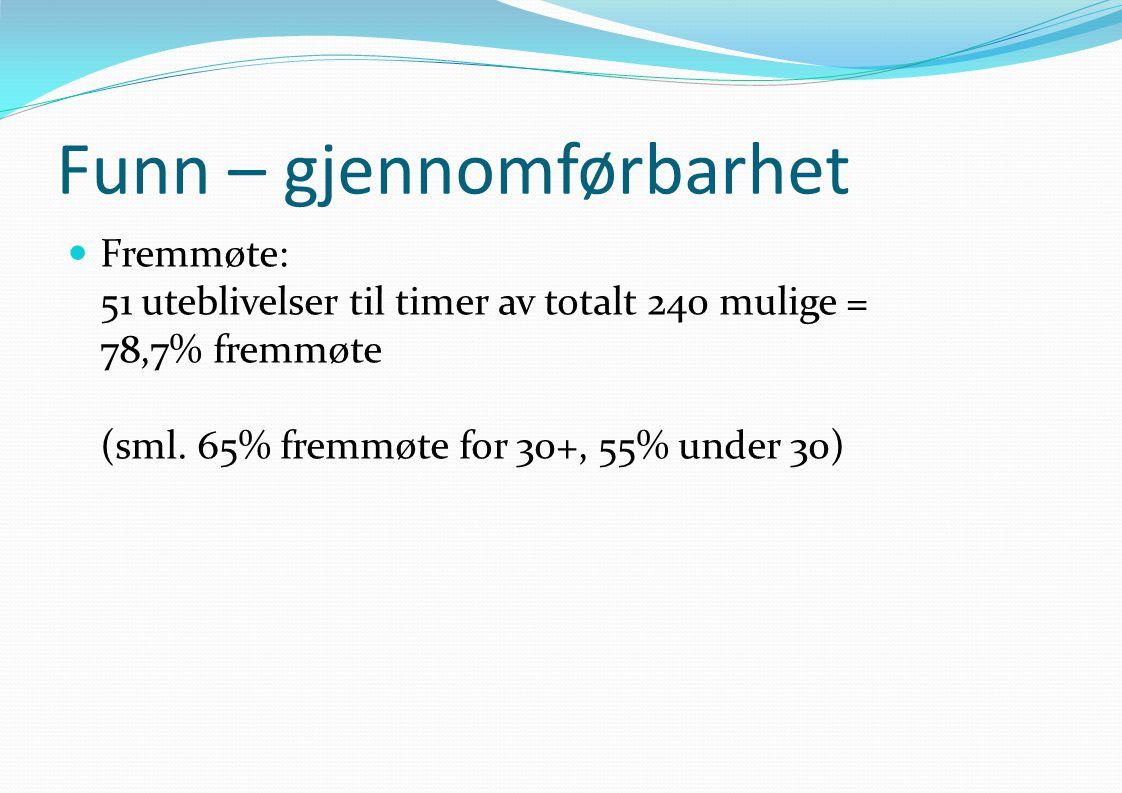 Funn – gjennomførbarhet  Fremmøte: 51 uteblivelser til timer av totalt 240 mulige = 78,7% fremmøte (sml.