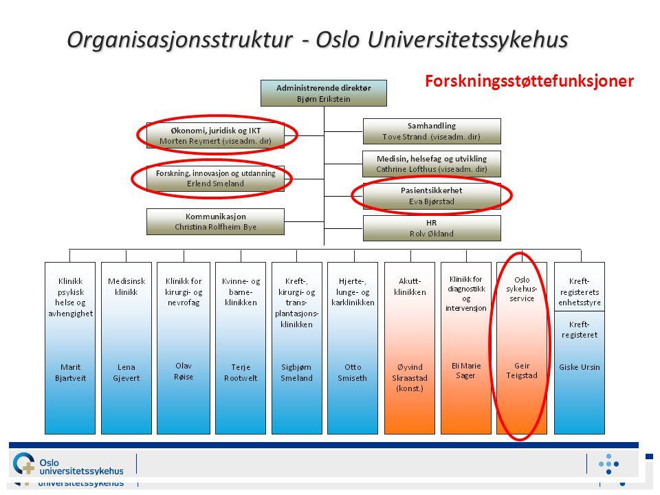 Administrativ forskningsstøtte og biobank Epidemiologi, biostatistikk og helseøkonomi Forskningsstøtte Operativ forskningsstøtte (OSS) Stab Forskning, innovasjon og utdanning Personvern Stab IKT Regulatoriske forholdInfrastruktur MetodeAnalyseForskning Formalisering Søknader Rådgivning Strategi og koordinering (Stabsenheter) Forskningsseksjonen, Stab forskning, innovasjon og utdanning