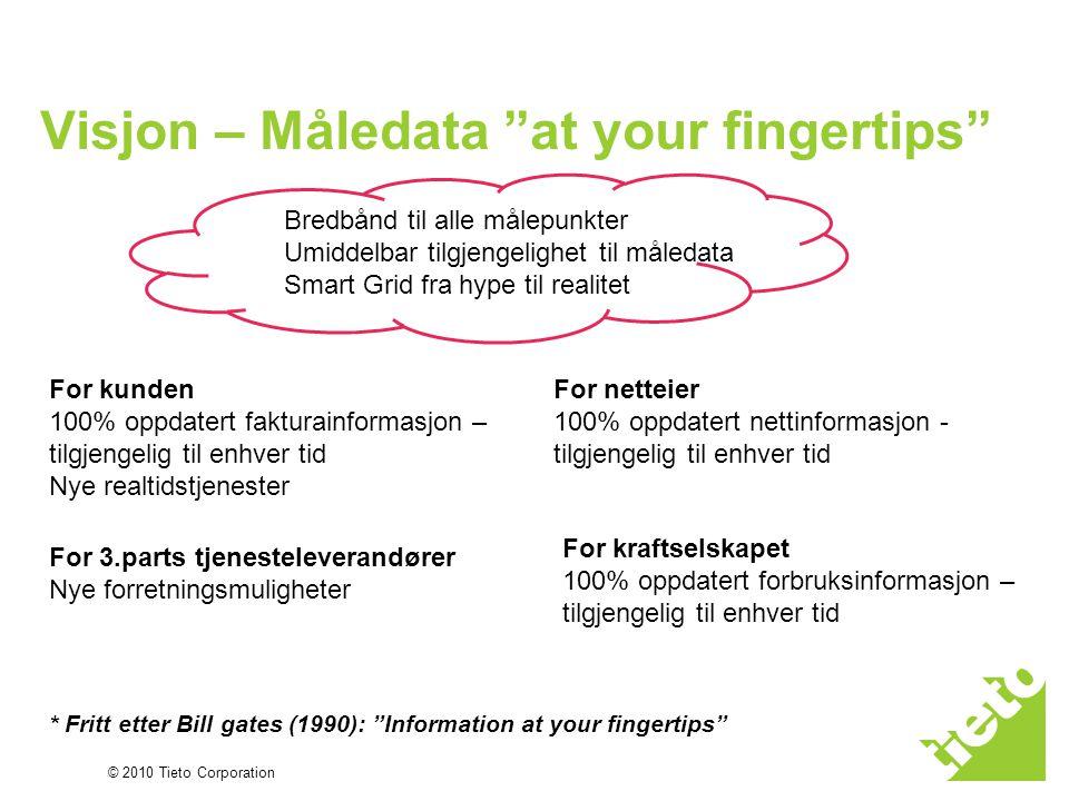 """© 2010 Tieto Corporation Visjon – Måledata """"at your fingertips"""" Bredbånd til alle målepunkter Umiddelbar tilgjengelighet til måledata Smart Grid fra h"""