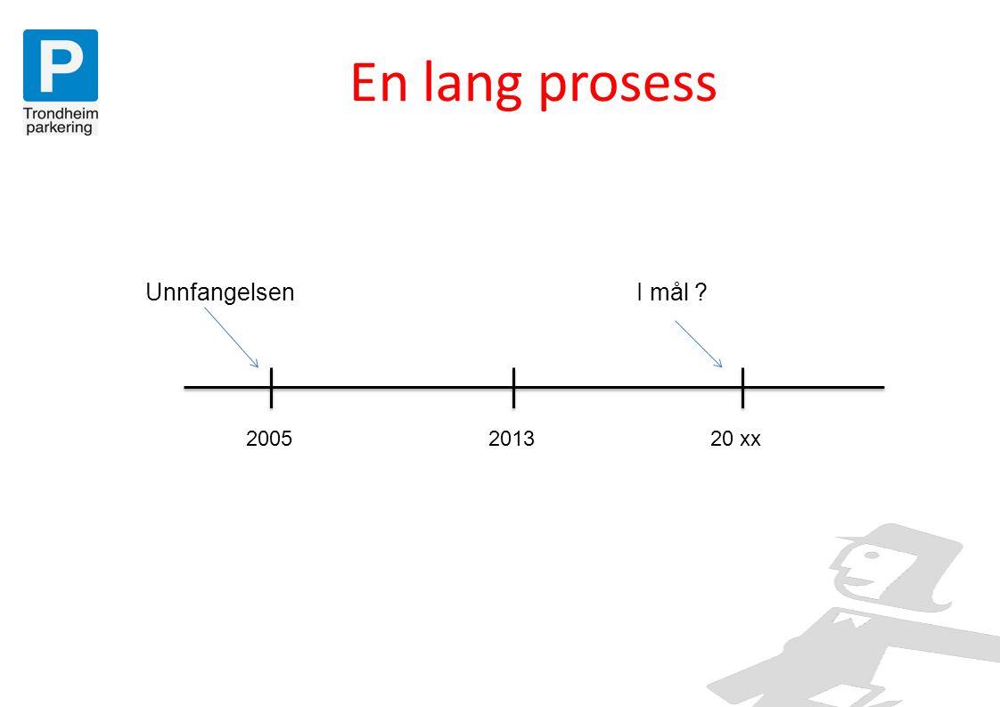 En lang prosess 2005201320 xx UnnfangelsenI mål ?
