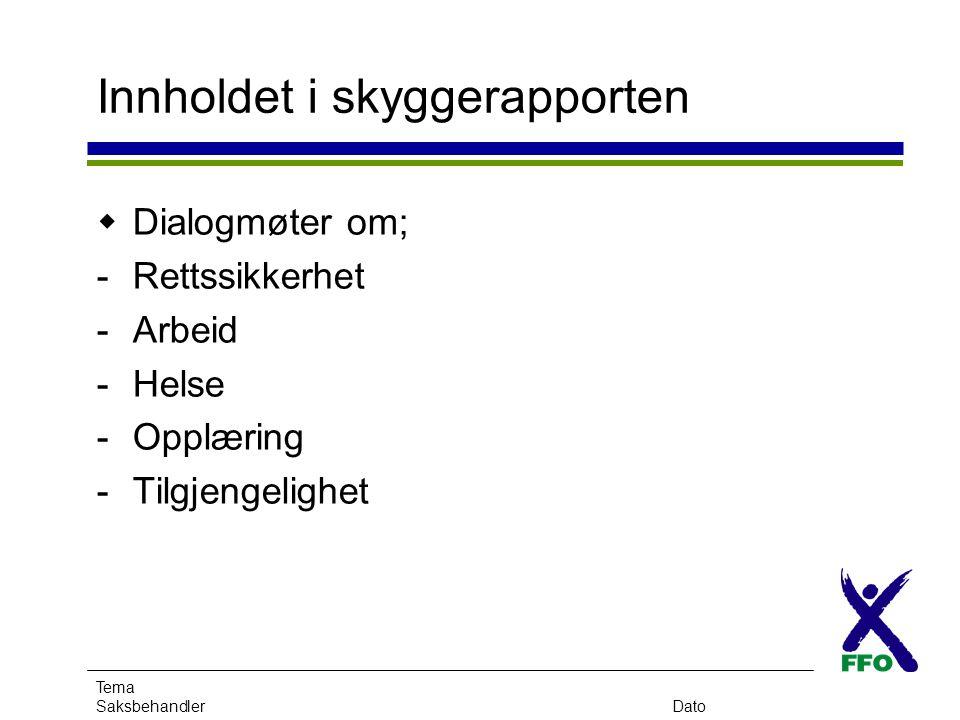 Tema SaksbehandlerDato Innholdet i skyggerapporten  Dialogmøter om; -Rettssikkerhet -Arbeid -Helse -Opplæring -Tilgjengelighet