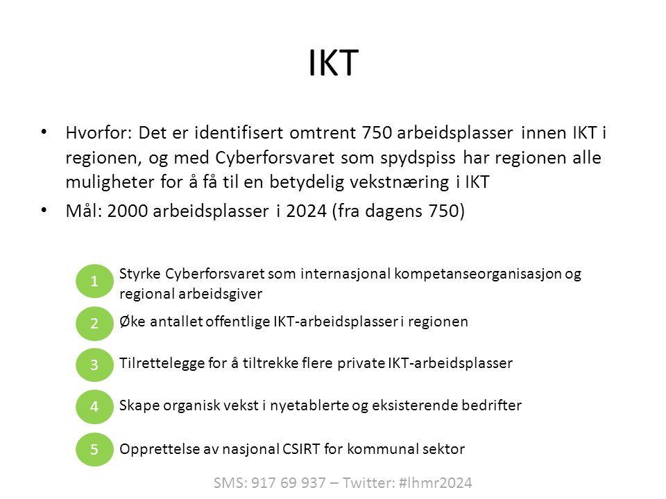 IKT • Hvorfor: Det er identifisert omtrent 750 arbeidsplasser innen IKT i regionen, og med Cyberforsvaret som spydspiss har regionen alle muligheter for å få til en betydelig vekstnæring i IKT • Mål: 2000 arbeidsplasser i 2024 (fra dagens 750) 1 Styrke Cyberforsvaret som internasjonal kompetanseorganisasjon og regional arbeidsgiver 2 Øke antallet offentlige IKT-arbeidsplasser i regionen 3 Tilrettelegge for å tiltrekke flere private IKT-arbeidsplasser 4 Skape organisk vekst i nyetablerte og eksisterende bedrifter 5 Opprettelse av nasjonal CSIRT for kommunal sektor SMS: 917 69 937 – Twitter: #lhmr2024