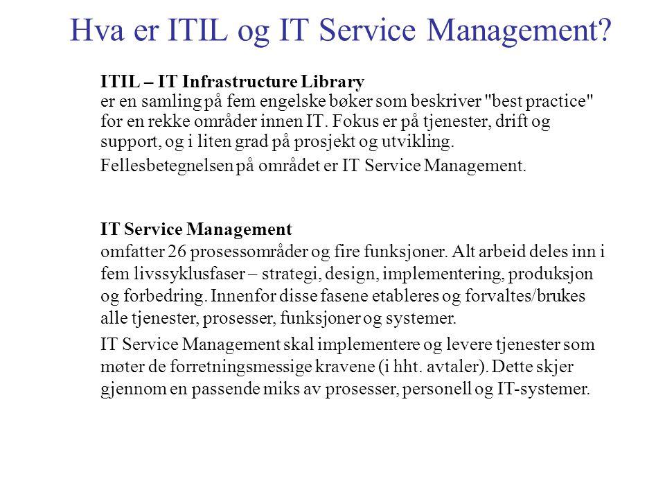 ITIL – IT Infrastructure Library er en samling på fem engelske bøker som beskriver best practice for en rekke områder innen IT.