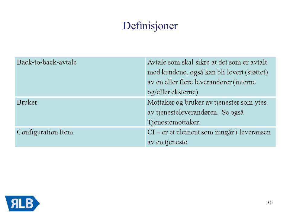 30 Definisjoner Back-to-back-avtale Avtale som skal sikre at det som er avtalt med kundene, også kan bli levert (støttet) av en eller flere leverandører (interne og/eller eksterne) Bruker Mottaker og bruker av tjenester som ytes av tjenesteleverandøren.