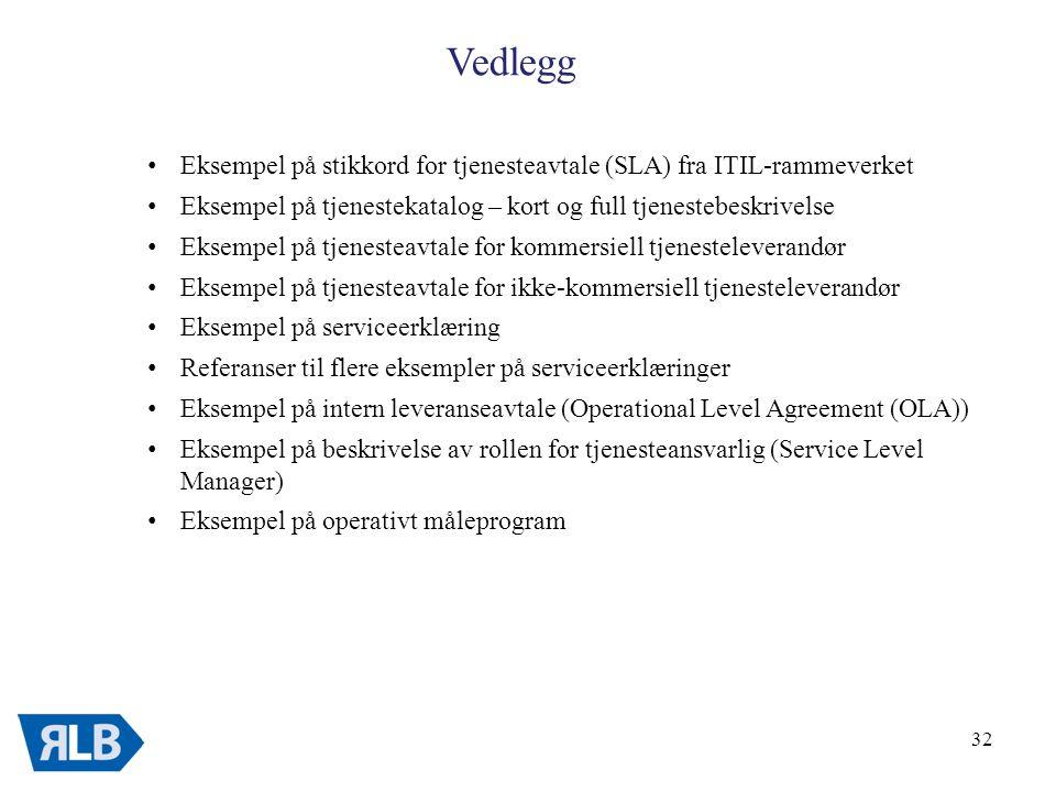32 Vedlegg • Eksempel på stikkord for tjenesteavtale (SLA) fra ITIL-rammeverket • Eksempel på tjenestekatalog – kort og full tjenestebeskrivelse • Eksempel på tjenesteavtale for kommersiell tjenesteleverandør • Eksempel på tjenesteavtale for ikke-kommersiell tjenesteleverandør • Eksempel på serviceerklæring • Referanser til flere eksempler på serviceerklæringer • Eksempel på intern leveranseavtale (Operational Level Agreement (OLA)) • Eksempel på beskrivelse av rollen for tjenesteansvarlig (Service Level Manager) • Eksempel på operativt måleprogram
