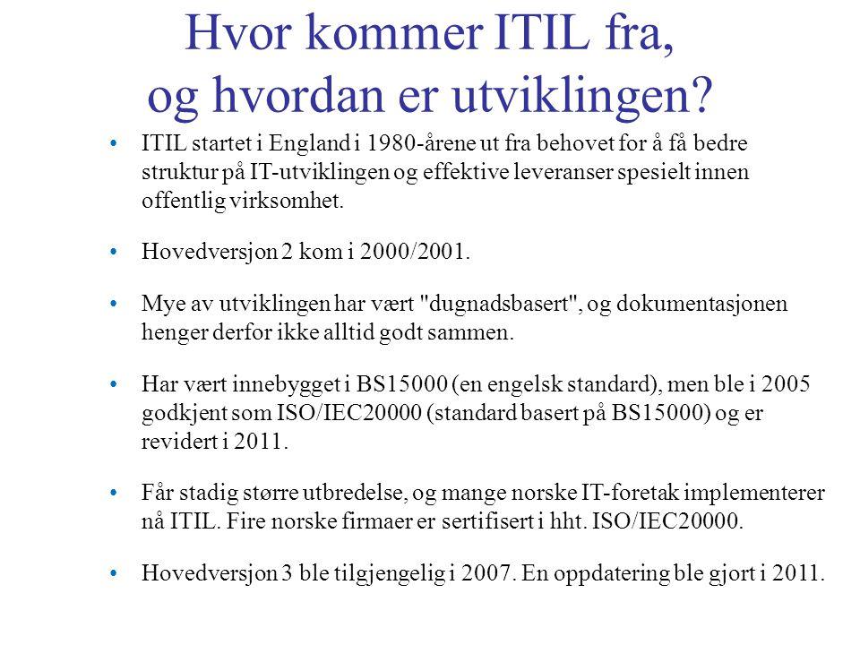 Hvor kommer ITIL fra, og hvordan er utviklingen.