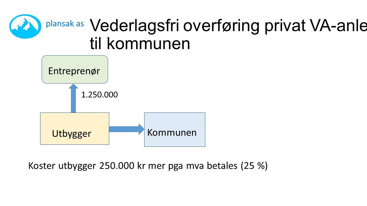 Vederlagsfri overføring privat VA-anlegg til kommunen Kommunen 1.250.000 Koster utbygger 250.000 kr mer pga mva betales (25 %)