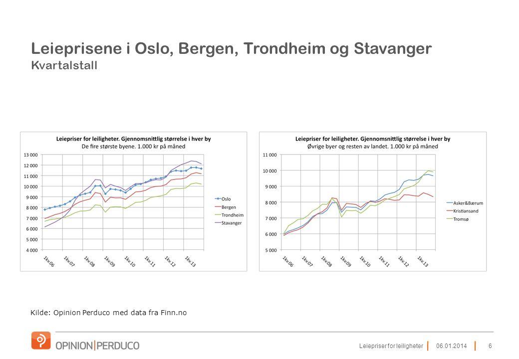 Leieprisene i Oslo, Bergen, Trondheim og Stavanger Kvartalstall Kilde: Opinion Perduco med data fra Finn.no 6Leiepriser for leiligheter06.01.2014