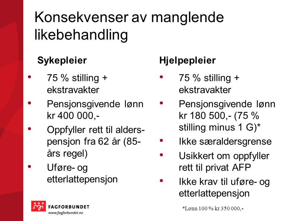 Konsekvenser av manglende likebehandling Sykepleier • 75 % stilling + ekstravakter • Pensjonsgivende lønn kr 400 000,- • Oppfyller rett til alders- pe