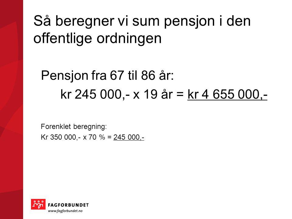 Så beregner vi sum pensjon i den offentlige ordningen Pensjon fra 67 til 86 år: kr 245 000,- x 19 år = kr 4 655 000,- Forenklet beregning: Kr 350 000,- x 70 % = 245 000,-