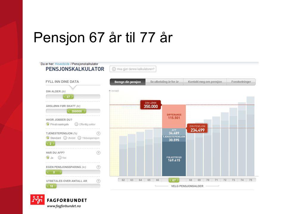 Pensjon 67 år til 77 år