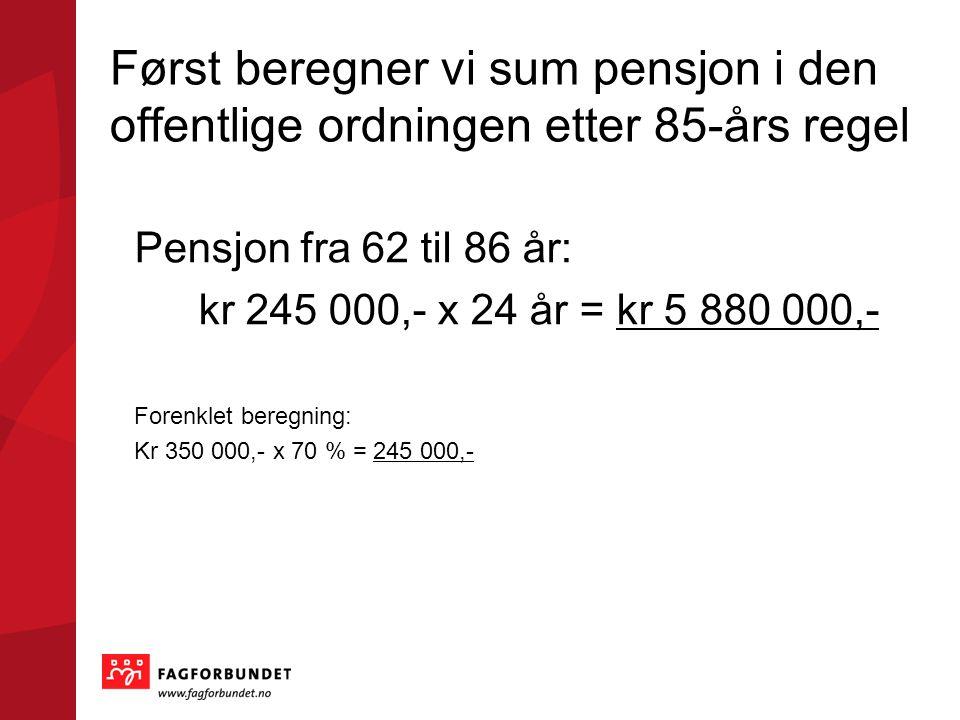 Først beregner vi sum pensjon i den offentlige ordningen etter 85-års regel Pensjon fra 62 til 86 år: kr 245 000,- x 24 år = kr 5 880 000,- Forenklet beregning: Kr 350 000,- x 70 % = 245 000,-