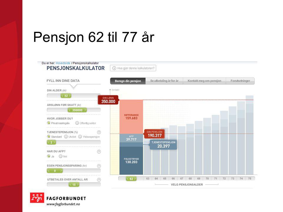 Pensjon 62 til 77 år