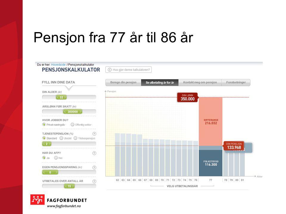 Pensjon fra 77 år til 86 år