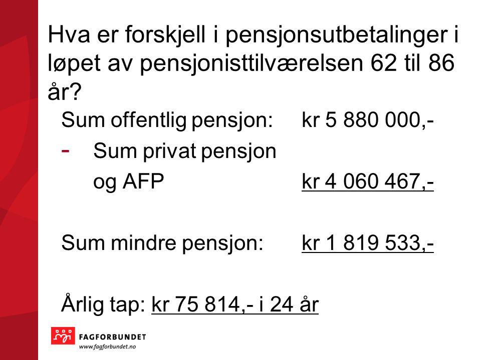 Hva er forskjell i pensjonsutbetalinger i løpet av pensjonisttilværelsen 62 til 86 år? Sum offentlig pensjon:kr 5 880 000,- - Sum privat pensjon og AF