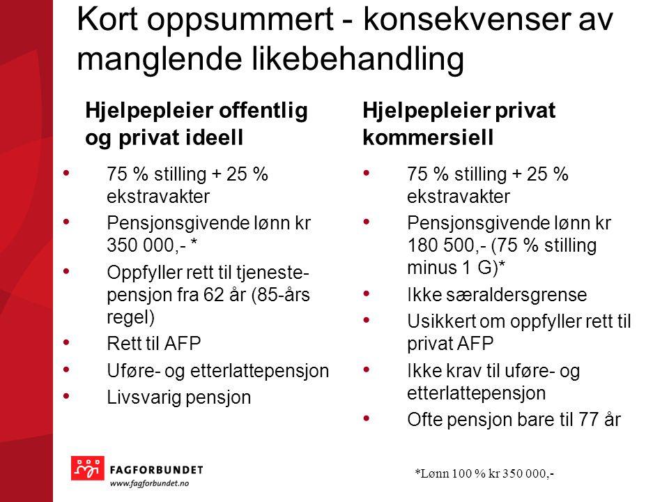 Kort oppsummert - konsekvenser av manglende likebehandling Hjelpepleieroffentlig og privat ideell • 75 % stilling + 25 % ekstravakter • Pensjonsgivend