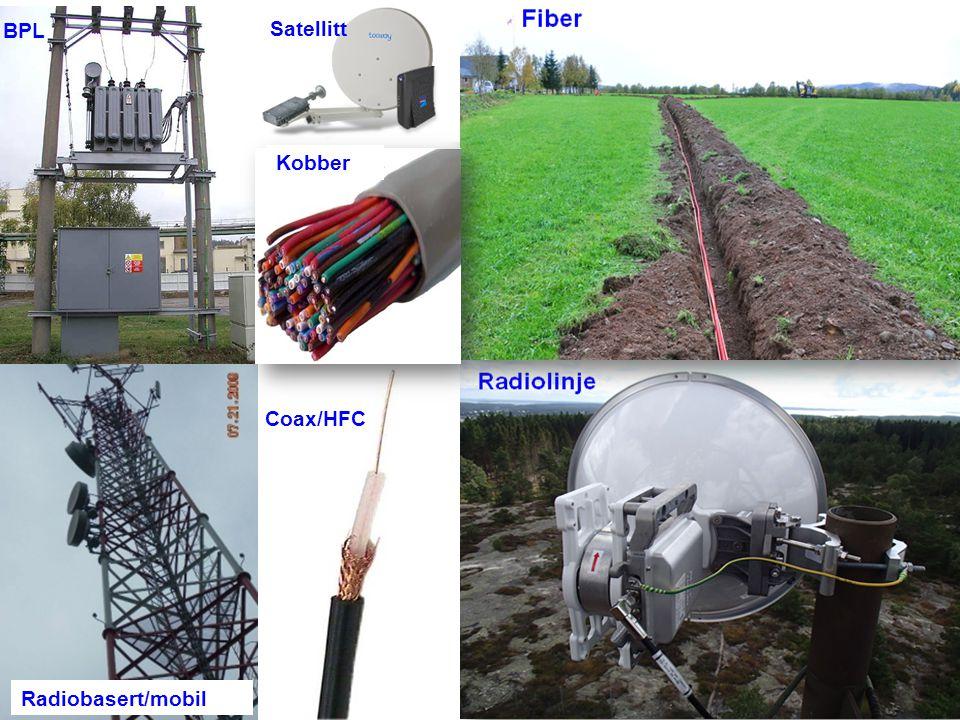 Radiobasert/mobil Coax/HFC Satellitt BPL Kobber