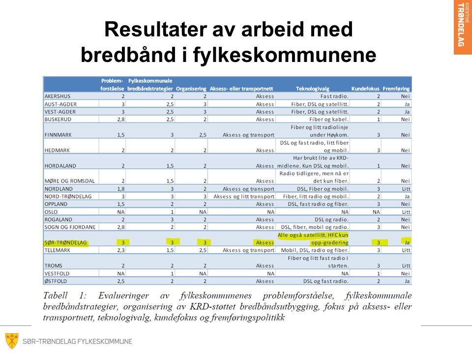 Resultater av arbeid med bredbånd i fylkeskommunene