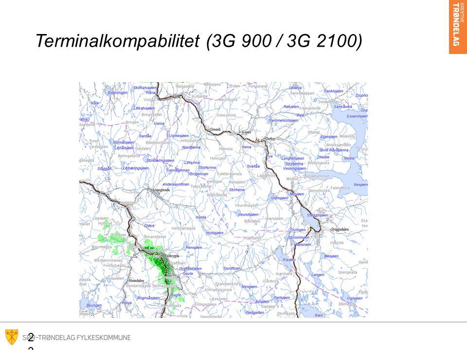 23 Terminalkompabilitet (3G 900 / 3G 2100)