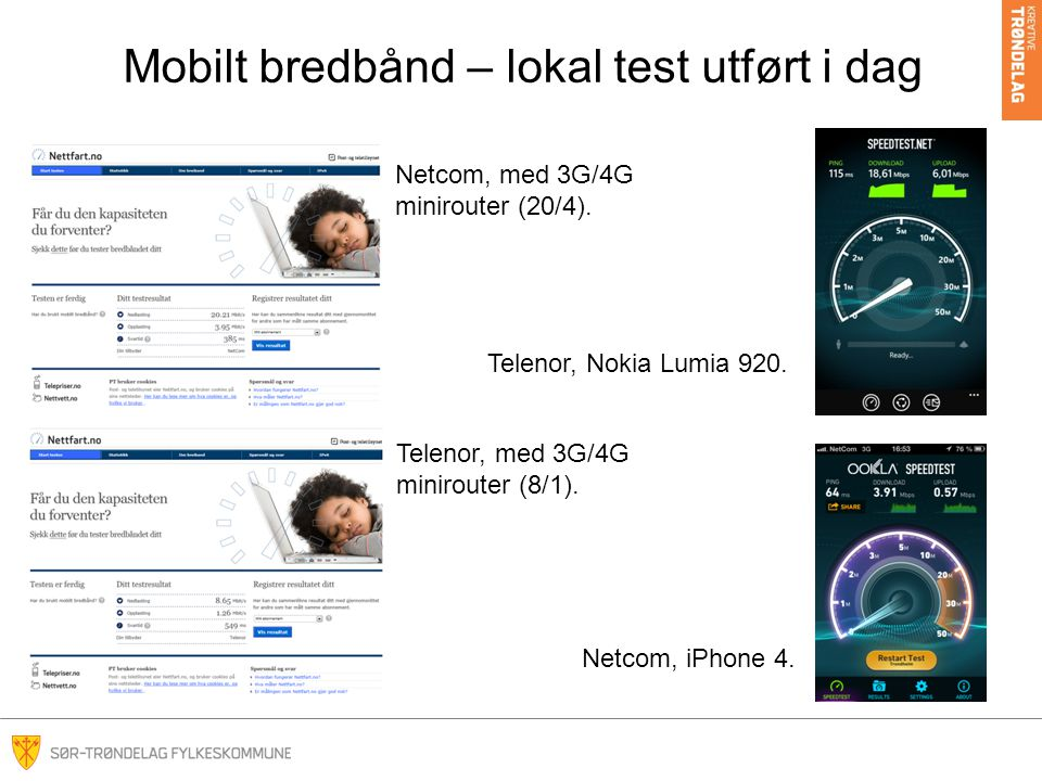 Mobilt bredbånd – lokal test utført i dag Netcom, med 3G/4G minirouter (20/4).