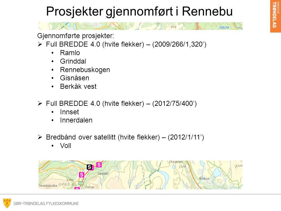 Prosjekter gjennomført i Rennebu Gjennomførte prosjekter:  Full BREDDE 4.0 (hvite flekker) – (2009/266/1,320') •Ramlo •Grinddal •Rennebuskogen •Gisnåsen •Berkåk vest  Full BREDDE 4.0 (hvite flekker) – (2012/75/400') •Innset •Innerdalen  Bredbånd over satellitt (hvite flekker) – (2012/1/11') •Voll