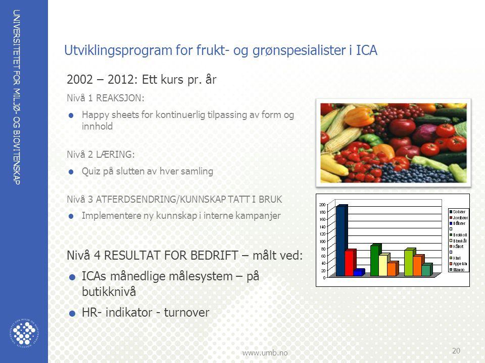 UNIVERSITETET FOR MILJØ- OG BIOVITENSKAP www.umb.no Utviklingsprogram for frukt- og grønspesialister i ICA 2002 – 2012: Ett kurs pr.