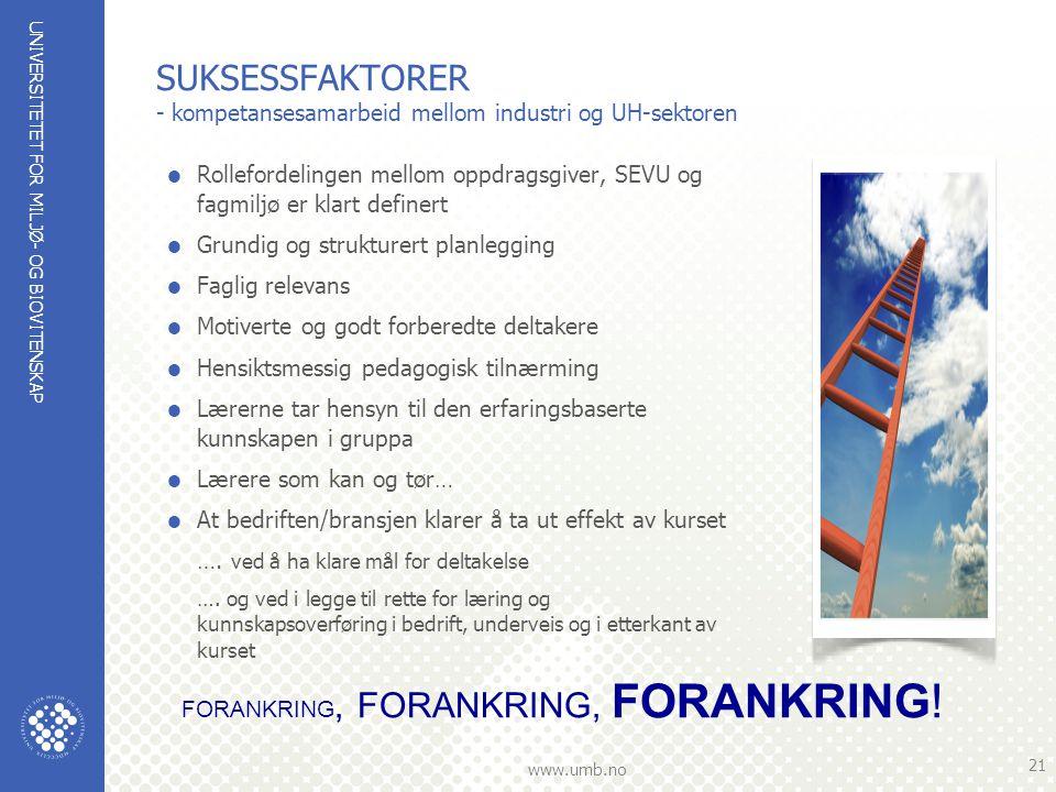 UNIVERSITETET FOR MILJØ- OG BIOVITENSKAP www.umb.no SUKSESSFAKTORER - kompetansesamarbeid mellom industri og UH-sektoren 21 FORANKRING, FORANKRING, FORANKRING.