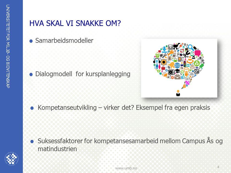 UNIVERSITETET FOR MILJØ- OG BIOVITENSKAP www.umb.no HVA SKAL VI SNAKKE OM.