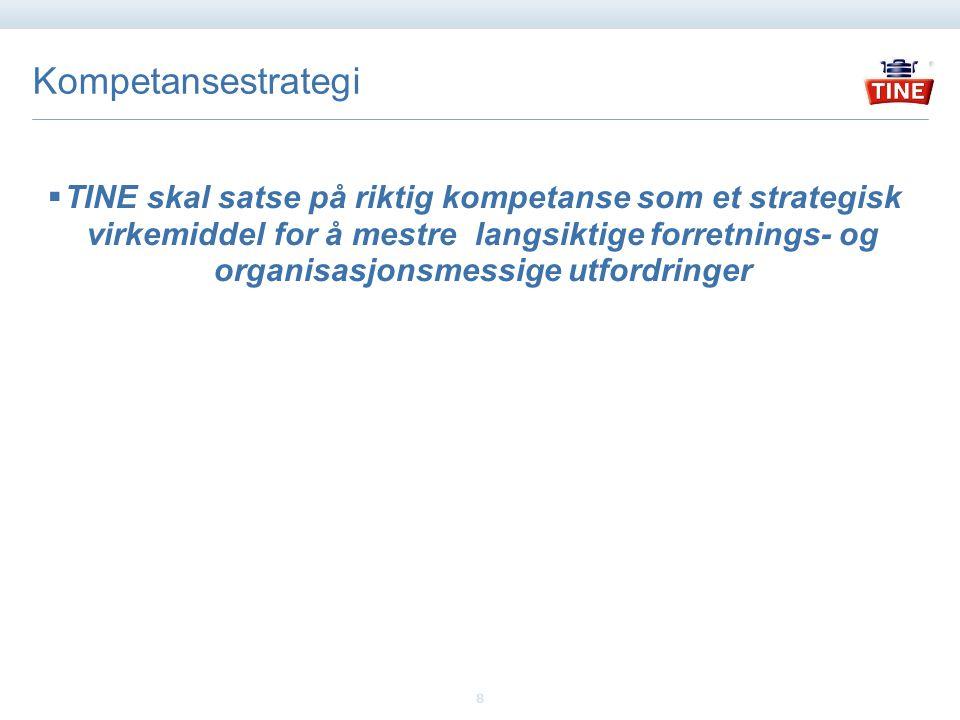 UNIVERSITETET FOR MILJØ- OG BIOVITENSKAP www.umb.no Moderne melkeforedling – 10 studiepoeng 19
