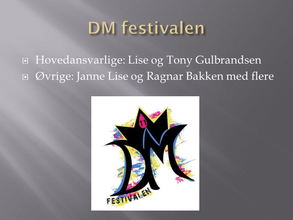  Hovedansvarlige: Lise og Tony Gulbrandsen  Øvrige: Janne Lise og Ragnar Bakken med flere