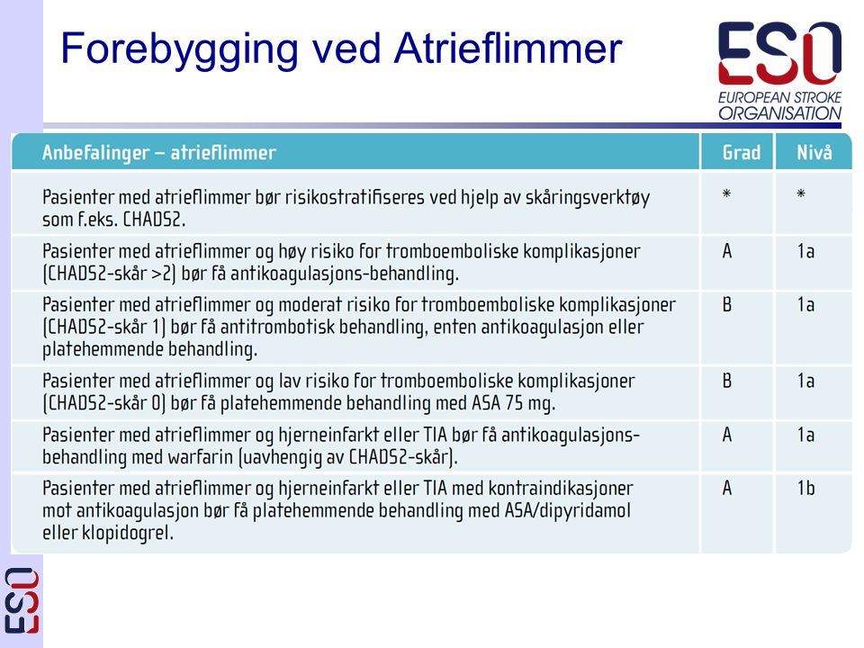 Primary Prevention Forebygging ved Atrieflimmer