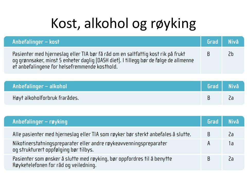 Kost, alkohol og røyking