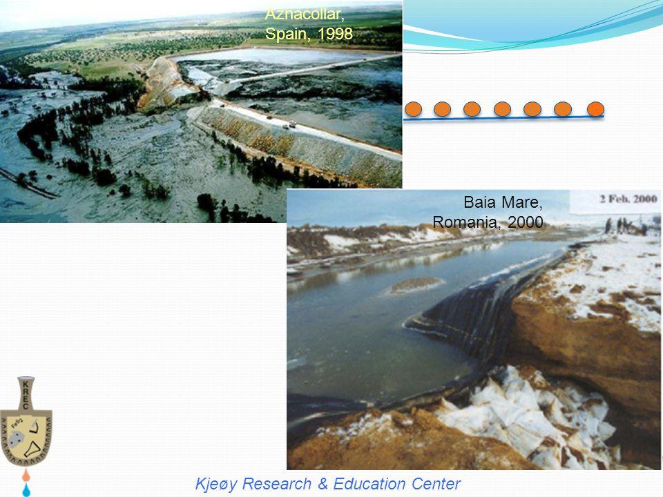 Innledning Kjeøy Research & Education Center Aznacollar, Spain, 1998 Baia Mare, Romania, 2000