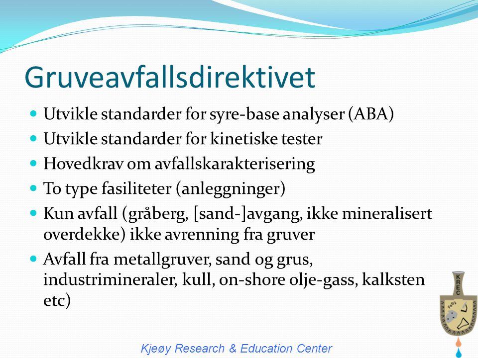 Gruveavfallsdirektivet  Utvikle standarder for syre-base analyser (ABA)  Utvikle standarder for kinetiske tester  Hovedkrav om avfallskarakteriseri