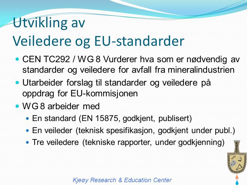 ABA standard - EN 15875  Videreutvikling av modifisert Sobek (Lawrence and Wang, 1997)  Syredannende potensialet og syrenøytraliserende potensialet  Kan bruke total svovel eller svovel spesifisering  Resultatet brukes bl.a.