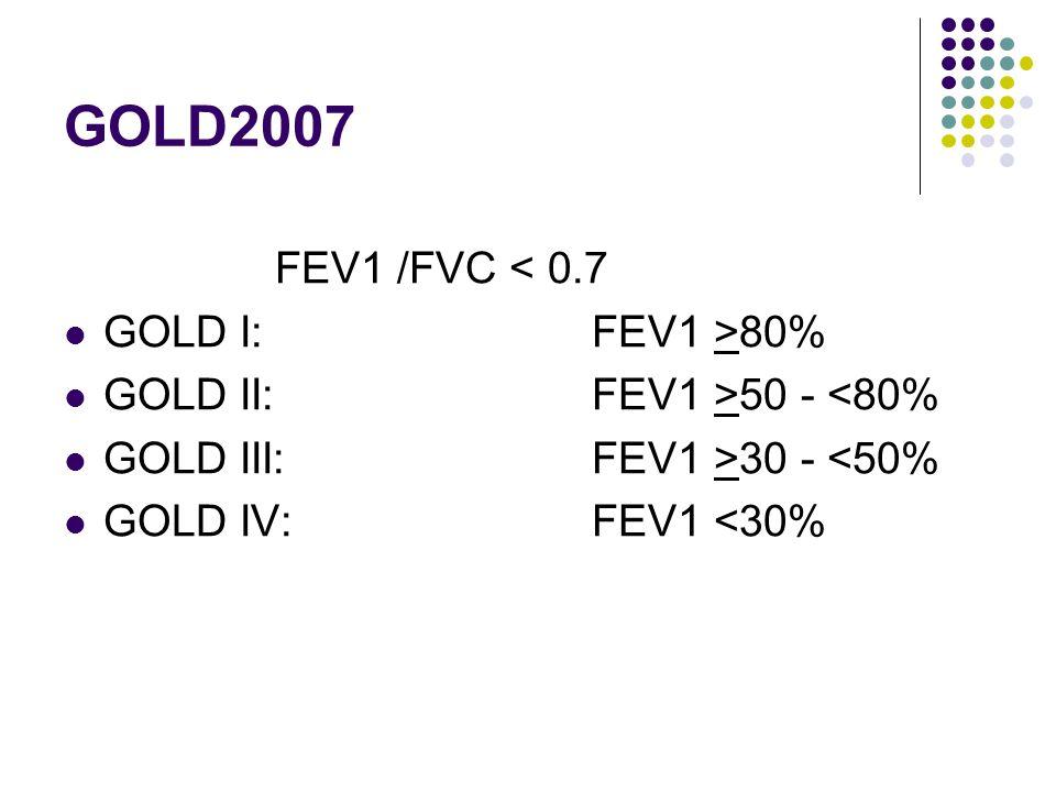 GOLD2007 FEV1 /FVC < 0.7  GOLD I: FEV1 >80%  GOLD II: FEV1 >50 - <80%  GOLD III: FEV1 >30 - <50%  GOLD IV: FEV1 <30%