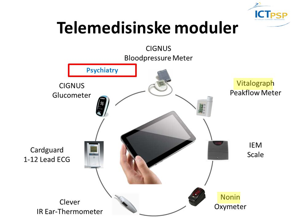 Telemedisinske moduler Psychiatry