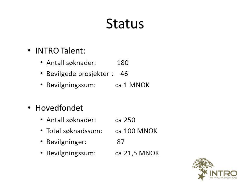 Status • INTRO Talent: • Antall søknader: 180 • Bevilgede prosjekter : 46 • Bevilgningssum: ca 1 MNOK • Hovedfondet • Antall søknader: ca 250 • Total