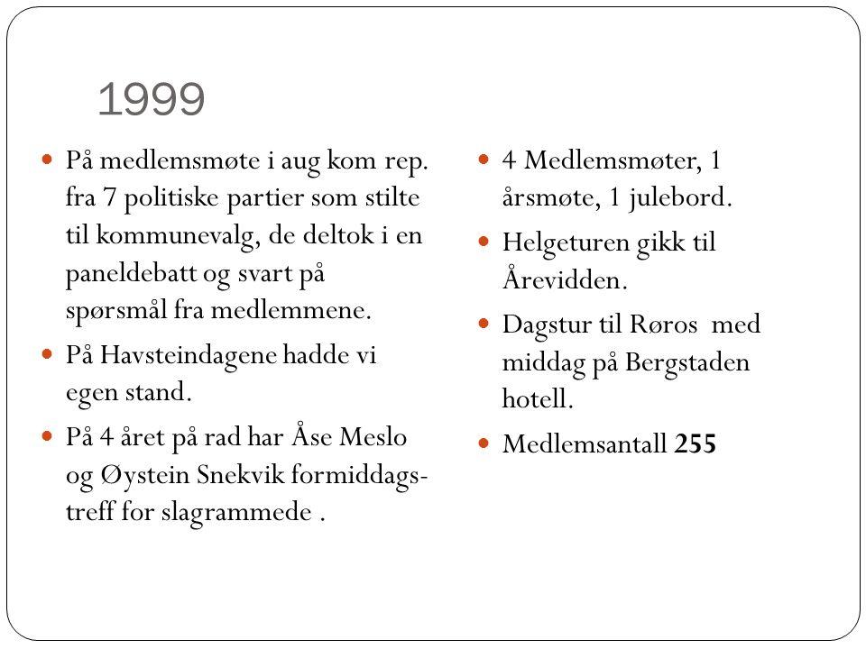 1999  På medlemsmøte i aug kom rep. fra 7 politiske partier som stilte til kommunevalg, de deltok i en paneldebatt og svart på spørsmål fra medlemmen