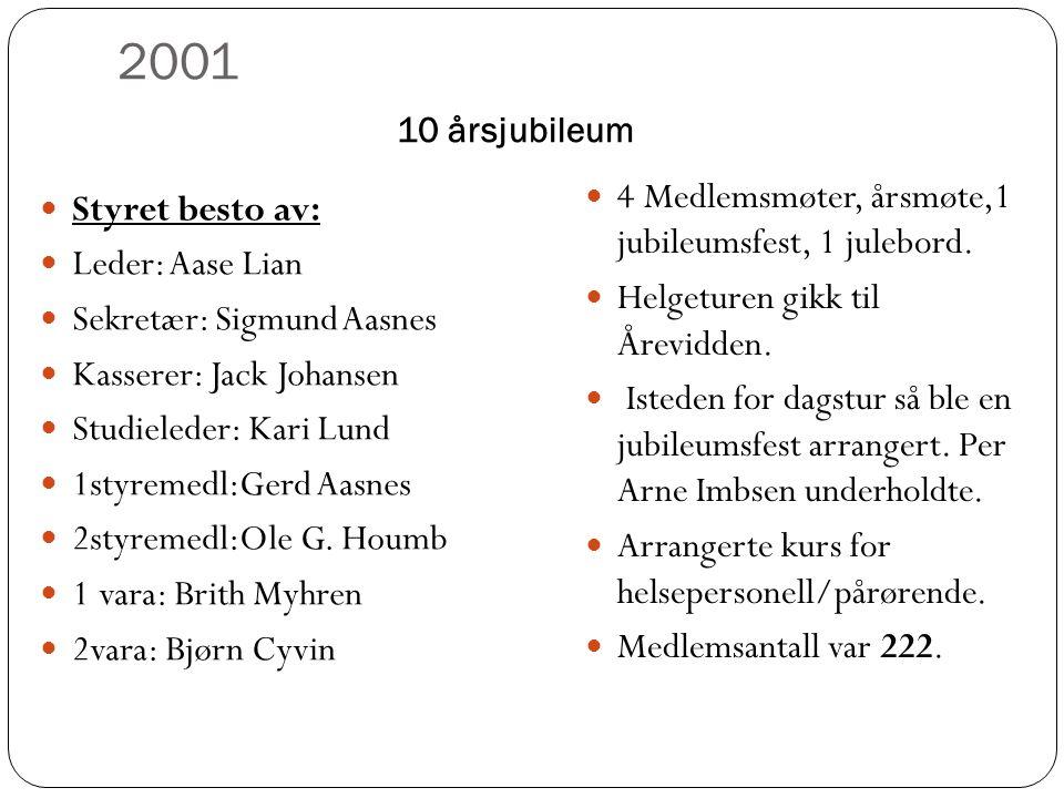 2001 10 årsjubileum  Styret besto av:  Leder: Aase Lian  Sekretær: Sigmund Aasnes  Kasserer: Jack Johansen  Studieleder: Kari Lund  1styremedl:G