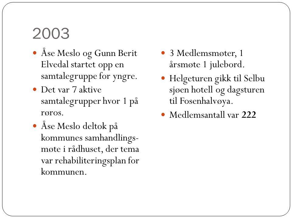 2003  Åse Meslo og Gunn Berit Elvedal startet opp en samtalegruppe for yngre.  Det var 7 aktive samtalegrupper hvor 1 på røros.  Åse Meslo deltok p
