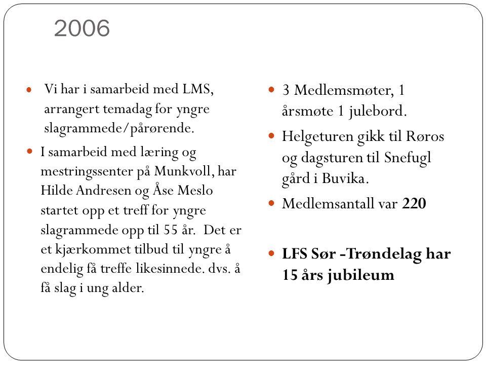 2006  Vi har i samarbeid med LMS, arrangert temadag for yngre slagrammede/pårørende.  I samarbeid med læring og mestringssenter på Munkvoll, har Hil