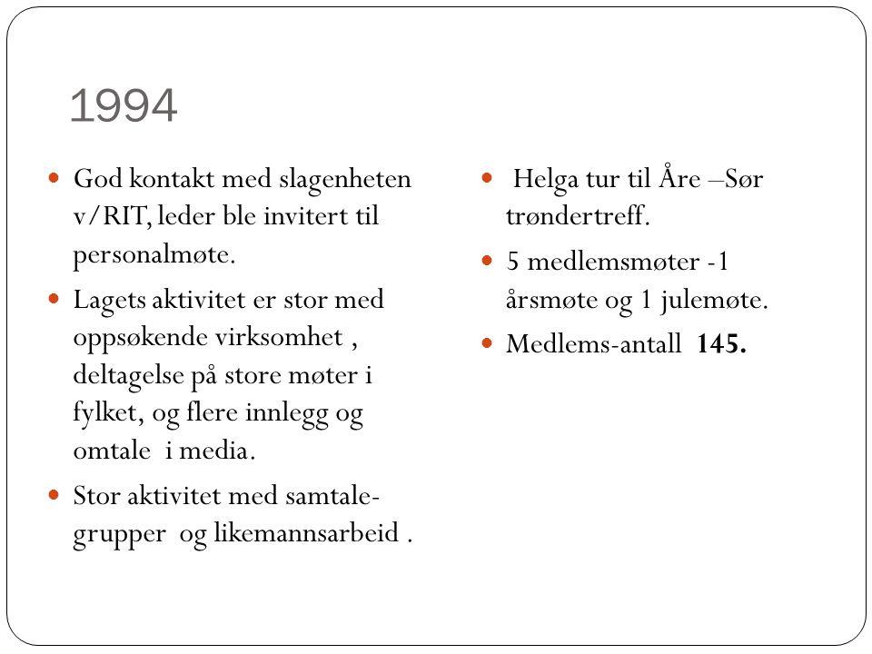 1995  I april og august arrangerte vi «åpent møte om hjerneslag», hvor Bent Indredavik og andre av landets hjernespesialister var forelesere.