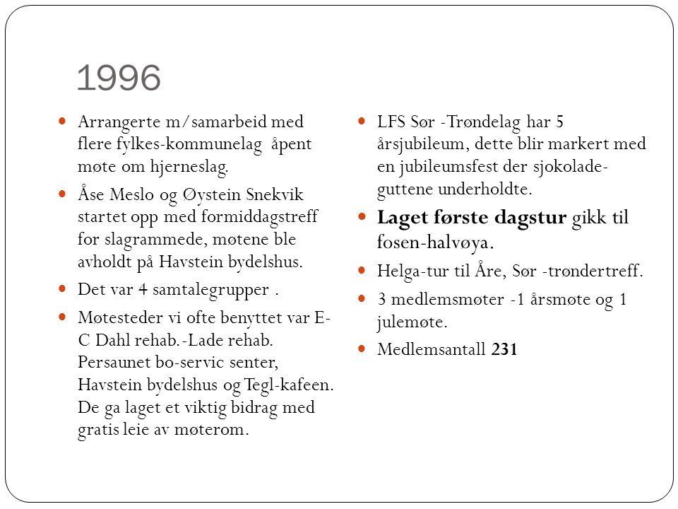 1996  Arrangerte m/samarbeid med flere fylkes-kommunelag åpent møte om hjerneslag.  Åse Meslo og Øystein Snekvik startet opp med formiddagstreff for