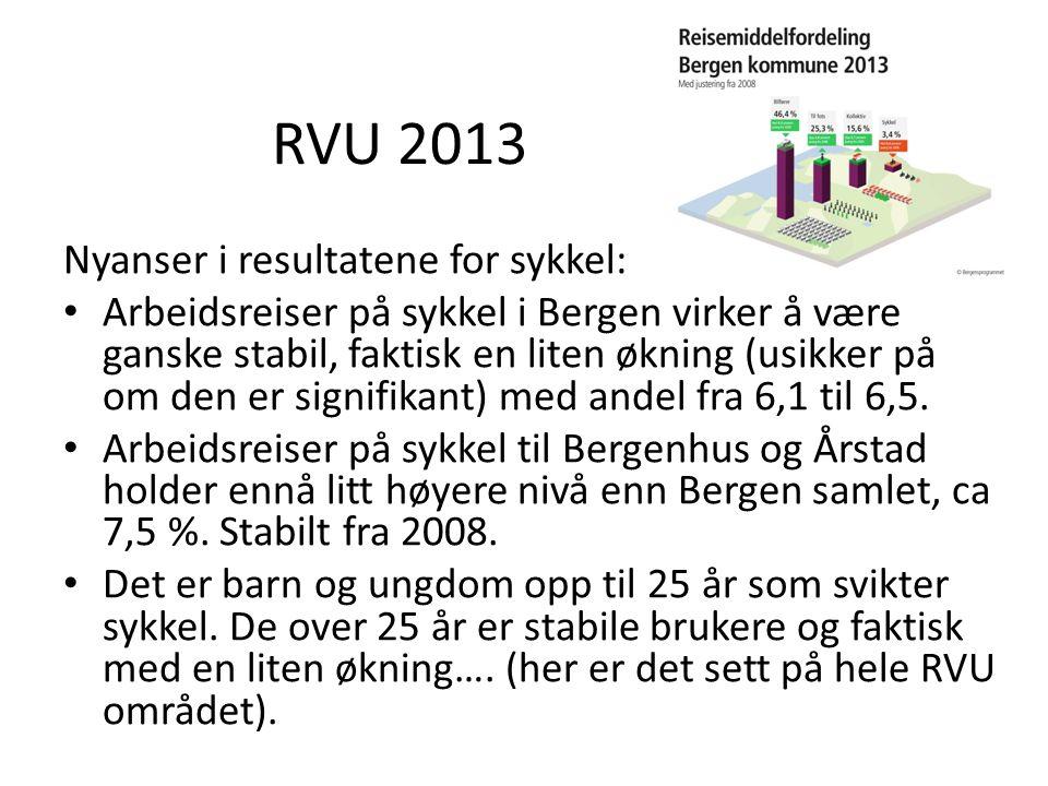 RVU 2013 Nyanser i resultatene for sykkel: • Arbeidsreiser på sykkel i Bergen virker å være ganske stabil, faktisk en liten økning (usikker på om den er signifikant) med andel fra 6,1 til 6,5.