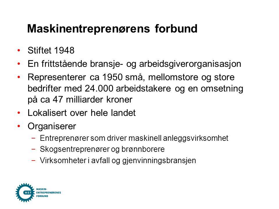 •Stiftet 1948 •En frittstående bransje- og arbeidsgiverorganisasjon •Representerer ca 1950 små, mellomstore og store bedrifter med 24.000 arbeidstaker
