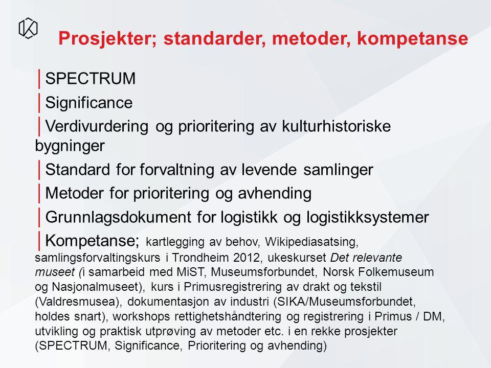 Prosjekter; standarder, metoder, kompetanse │SPECTRUM │Significance │Verdivurdering og prioritering av kulturhistoriske bygninger │Standard for forval