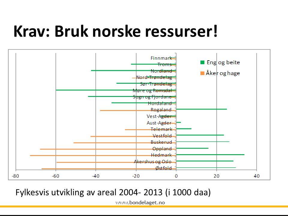 Krav: Bruk norske ressurser! Fylkesvis utvikling av areal 2004- 2013 (i 1000 daa)